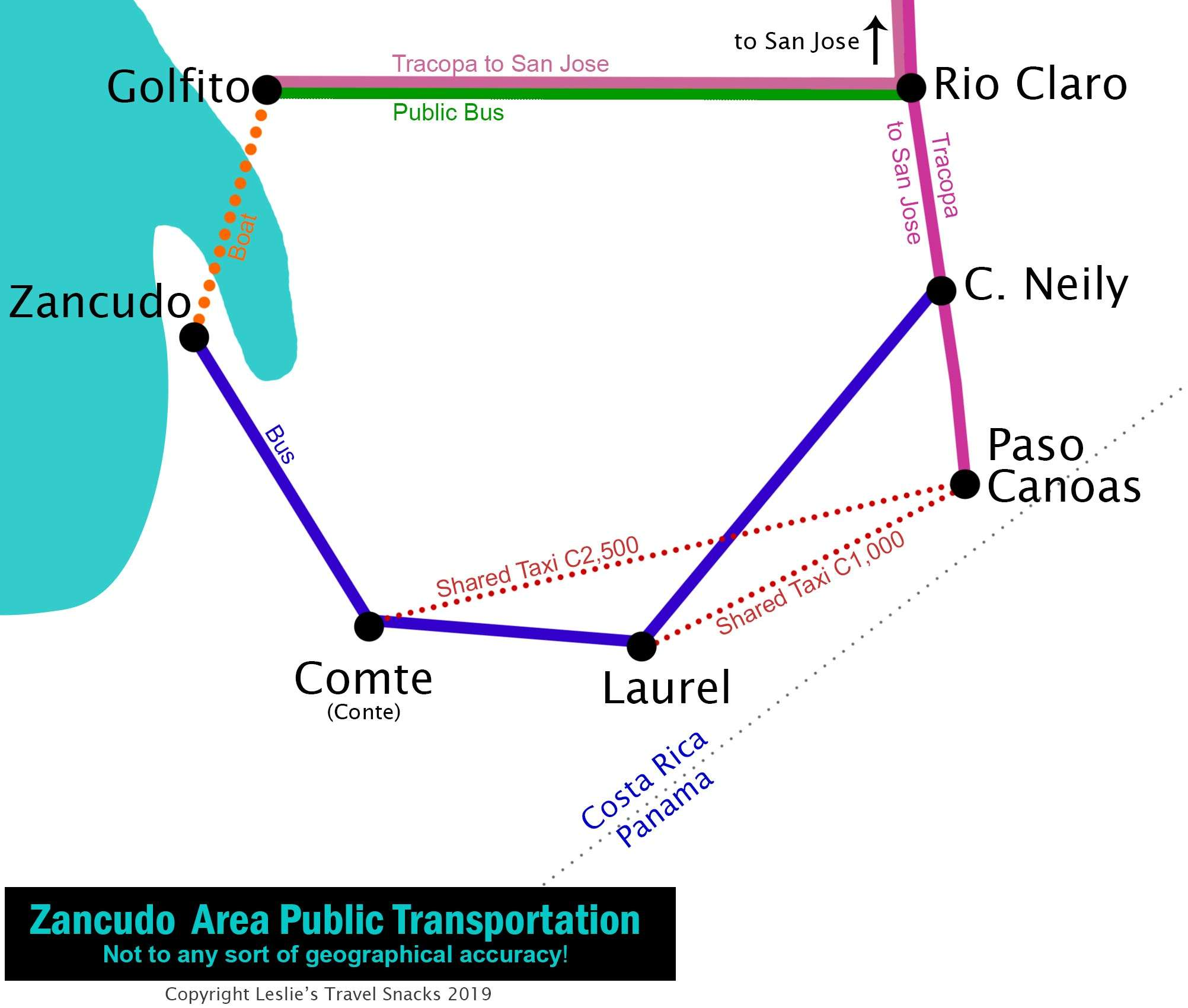 This is the Zancudo-specific public transportation available.